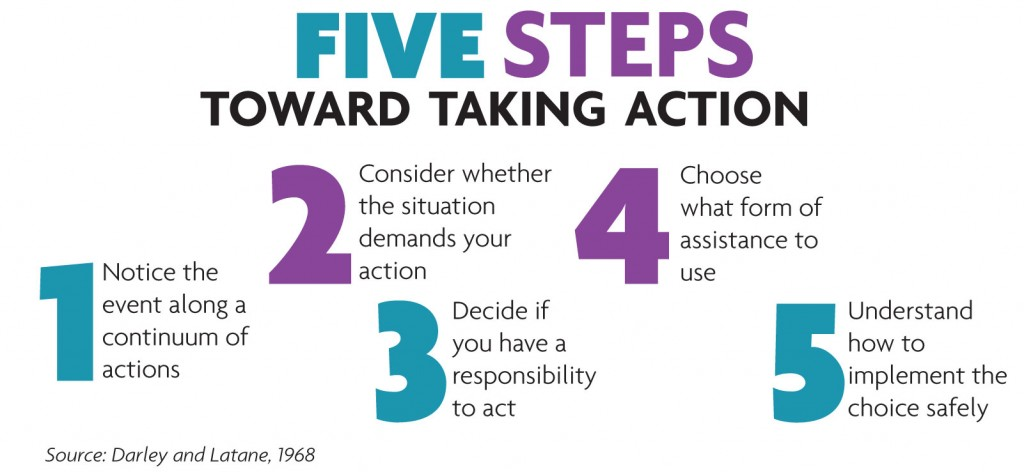 FiveSteps_Prevention